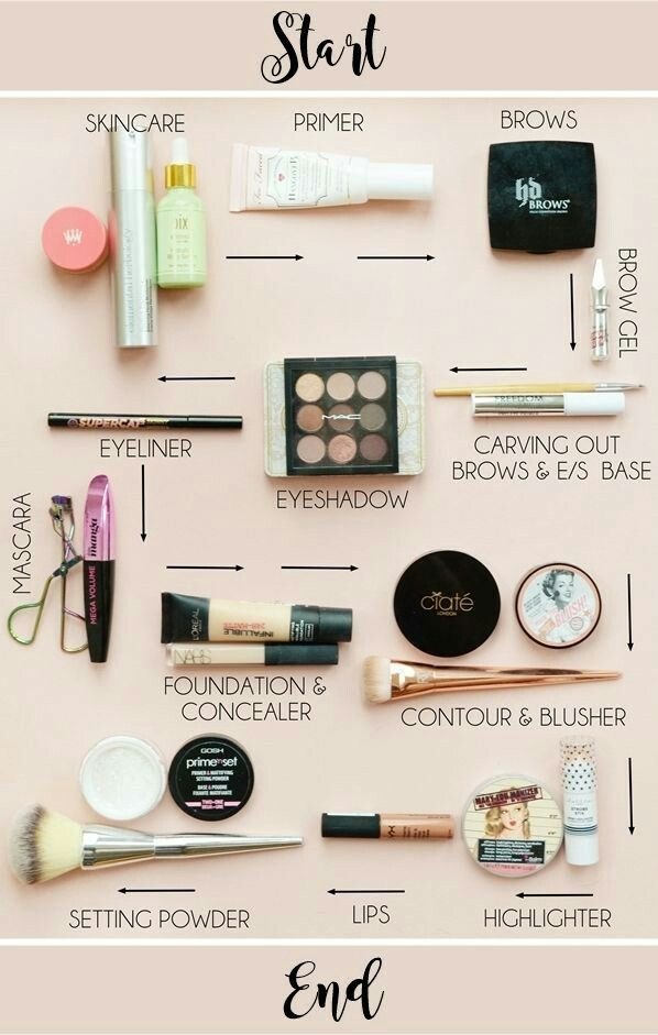 1219 best better than botox images on pinterest beauty hacks maquillaje perfecto solutioingenieria Image collections