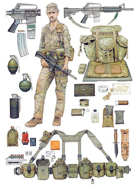 US infantry equipment, Vietnam era.