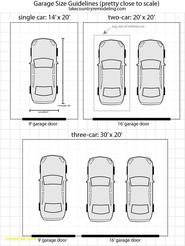 10 Plus Inspirational 2 Car Garage, Single Car Garage Width Standard