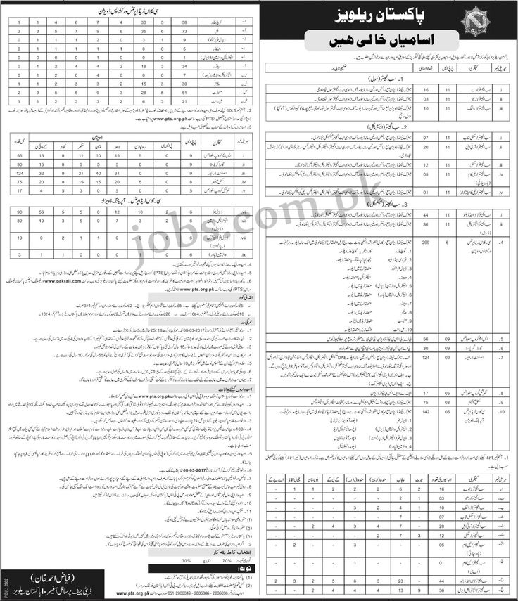 Pakistan Railways Jobs: 900+ Vacancies Available in Major Cities - Apply by 8th March 2017 on 18 February, 2017 | Paperpk Jobs