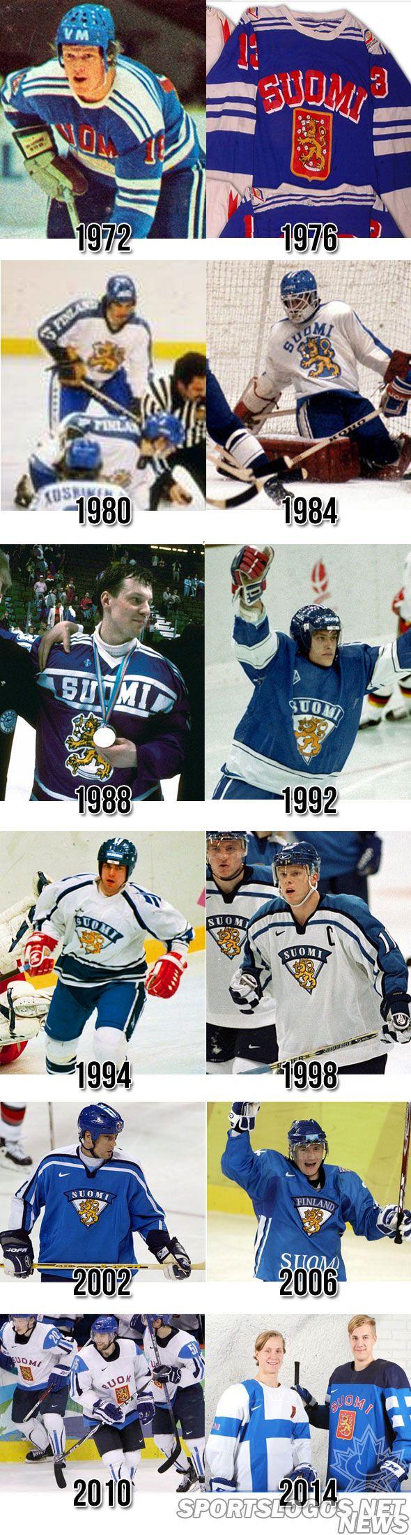 Finland Suomi Olympic Hockey Jersey History 1972-2014