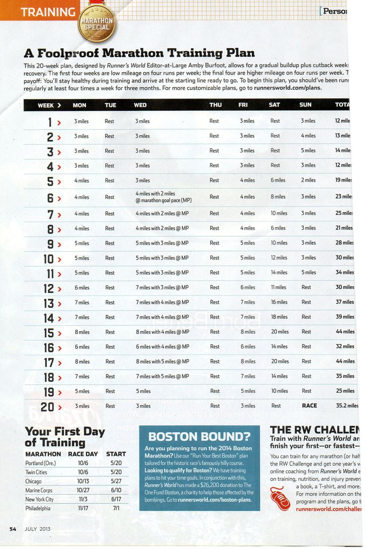 Marathon Training Plan from Runner's World...I can not believe I'm even considering this. Am I crazy?!