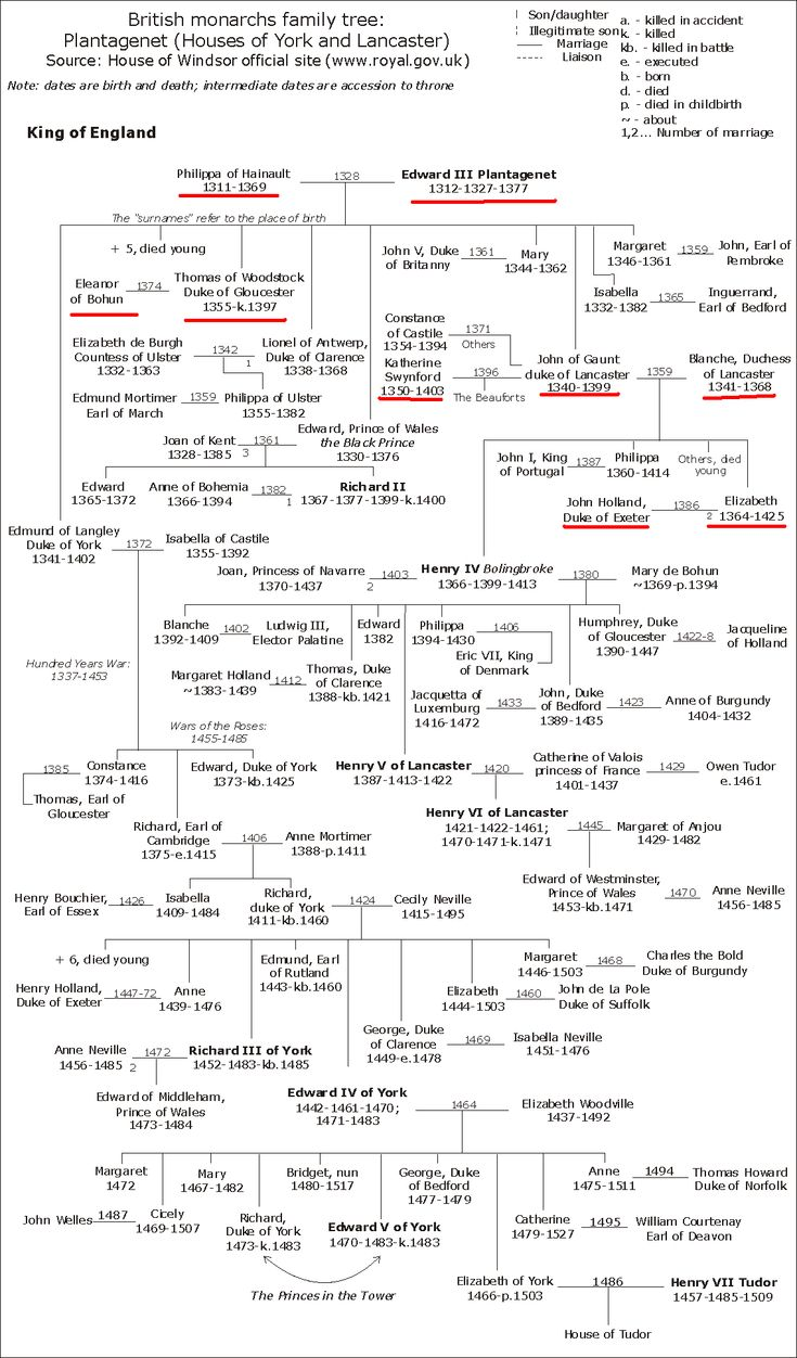 best family trees images royal families royal  245 best family trees images royal families royal family trees and england