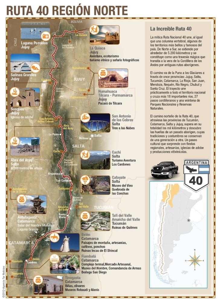 Ruta 40 en el norte argentino
