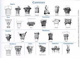 tipos de columnas estructurales - Buscar con Google