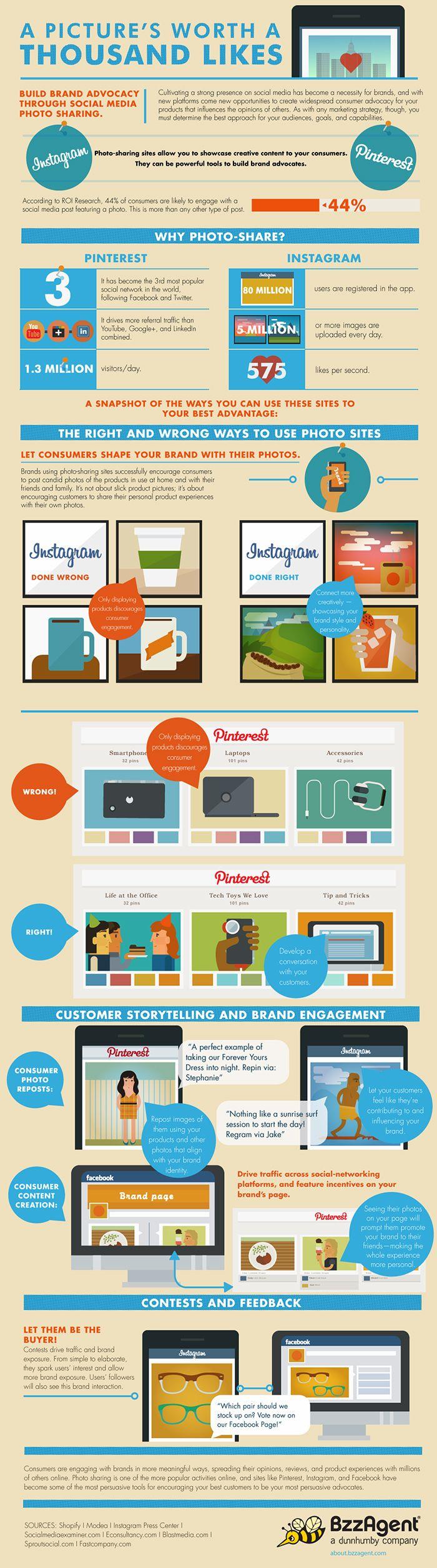 I vantaggi di integrare Pinterest e Instagram nella tua strategia social #visualstorytelling @Studio Samo