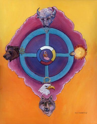 medicine wheel by jane shepherd greywolf2@live.ca