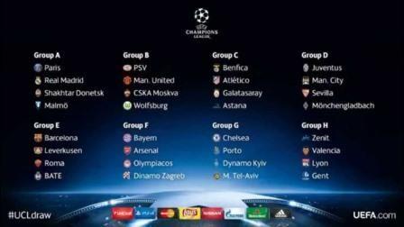 Guía para ver la Champions League por televisión