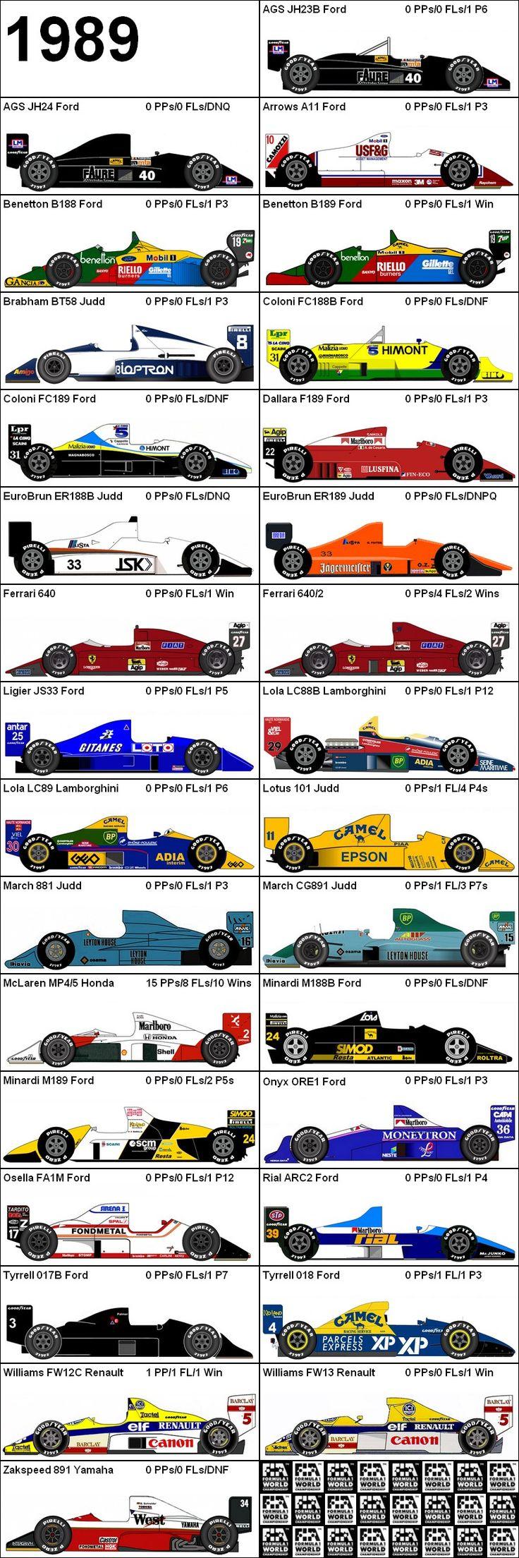 Formula One Grand Prix 1989 Cars