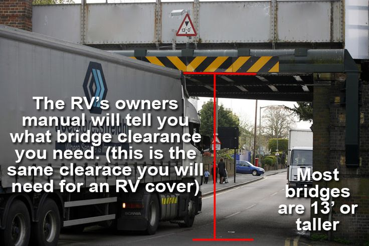 The RV Cover - Tall and Strong from Coast to Coast Carports