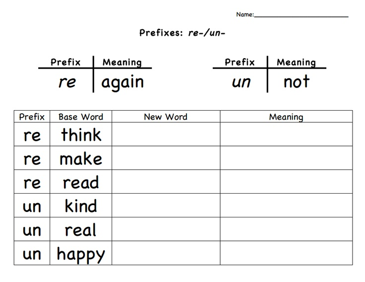 Vocabulary Worksheets | Prefix Worksheets