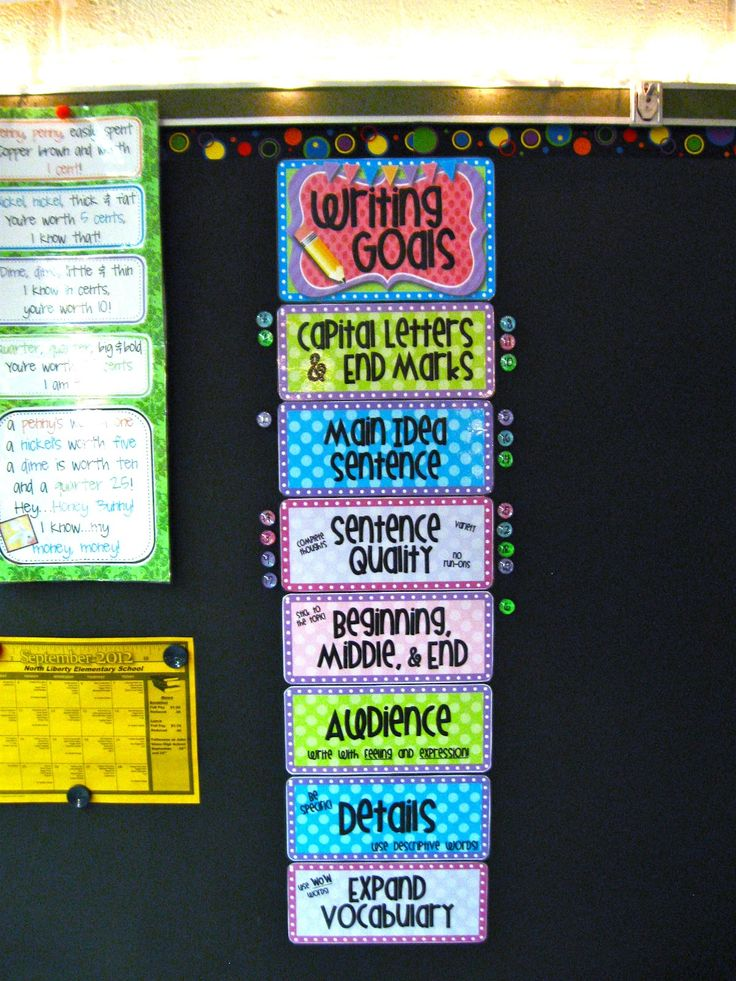 Writing Goals Visual aid with student numbers as push pins. All striving for expanding vocabulary!!