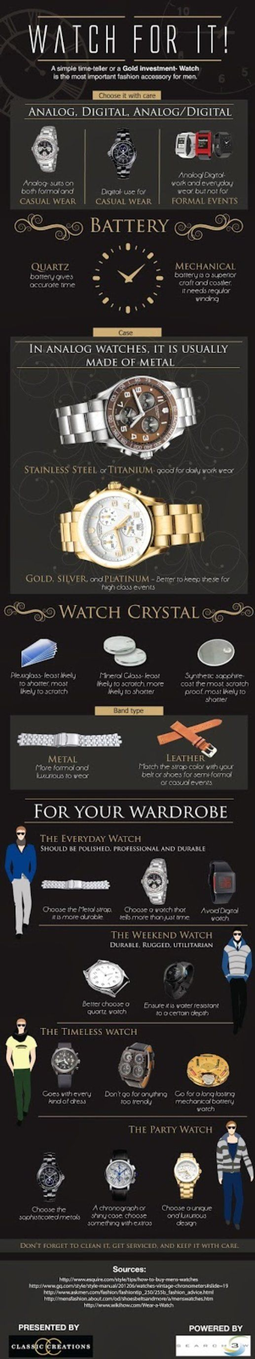 """The infographic titled """"Watch for it!"""" from Classic Creations Jewellers shares information about Men's watches. This infographic will be useful for them to know about how to wear a watch properly."""