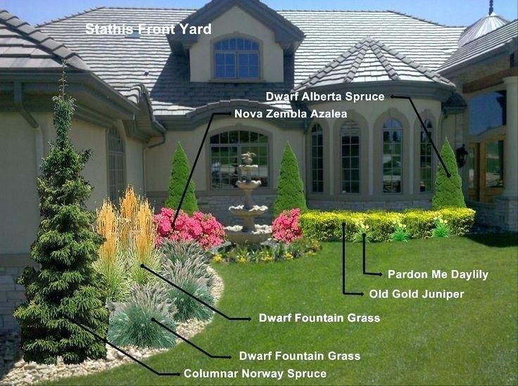 Landscape Yard Ideas Landscape Ideas For North Landscaping Ideas For Front Yard Landscapin Front Yard Landscaping Front Yard Landscaping Design Landscape Plans