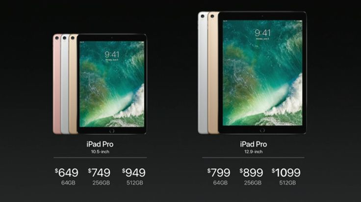 cool iPad Pro 2 release date, news and features