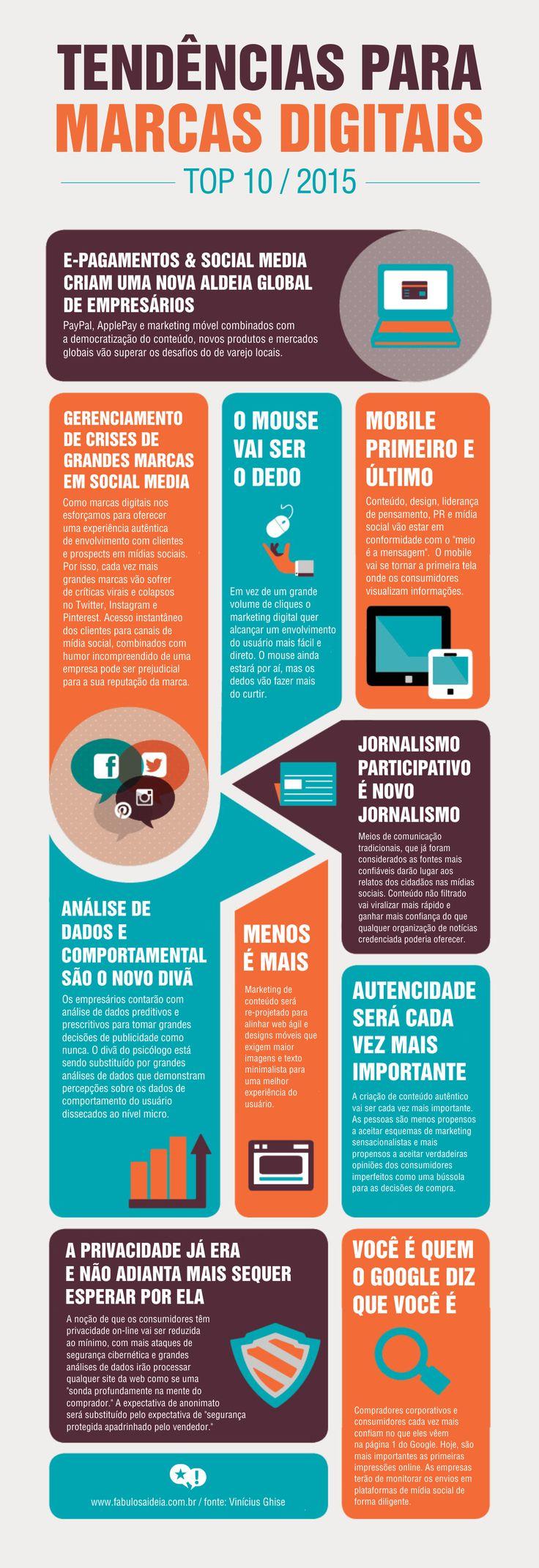 Top 10 Tendências de Digital Branding e Marketing em 2015! #nrweb #midiassociais #redessociais #infograficos #mktdigigital #agenciamkt #agencianrweb