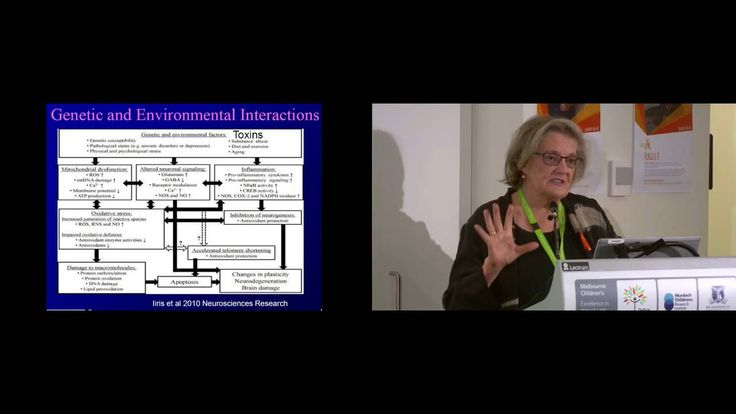 Fragile X: Premutation Carriers  (Prof Randi Hagerman) #fragilex