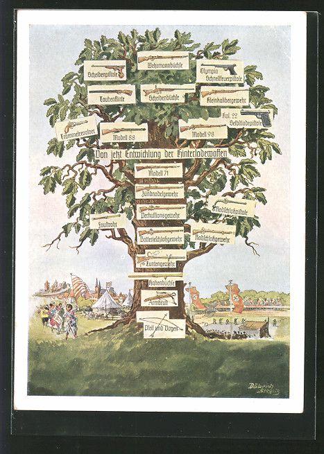 old postcard: Künstler-AK Döbrich-Steglitz: Der stählerne Stammbaum