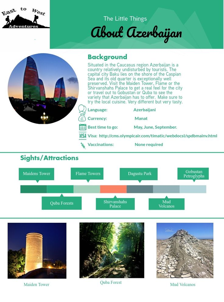 "Everything you need to know about Azerbaijan    😊  To know more about our trip  ,check the blog ""link"" #easttowestadventures #travelcheatsheets  #Azerbijancheatsheet #travel #travelblogger #brochure  #Azerbaijan #baku"