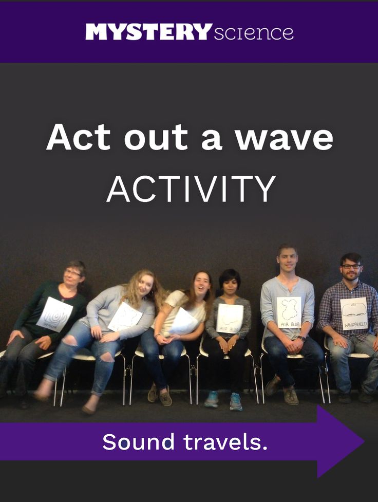 Act Out a Sound Activity - free hands-on science activity for 4th grade elementary kids. Part of a complete unit on Waves: Sound, Waves, & Communication. Meets Common Core and NGSS.