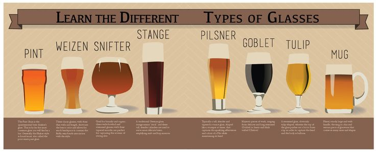 How To Choose The Perfect Beer Glass For Every Occasion (