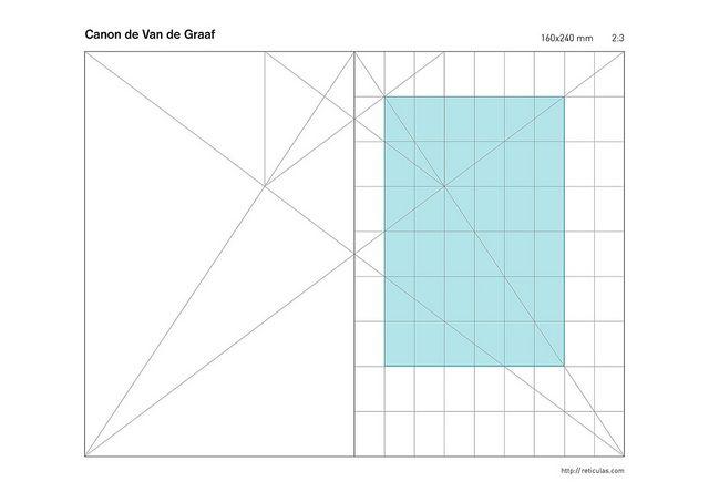 Canon secreto o Van de Graaf by Segundo Fdez, via Flickr
