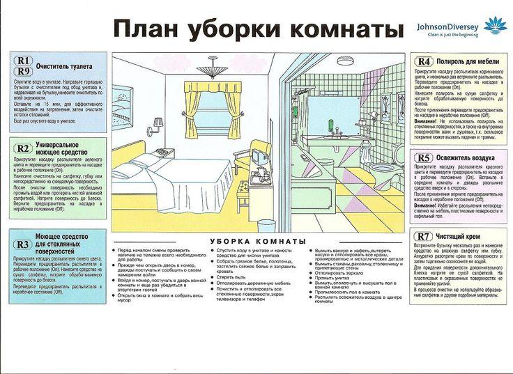 План уборки комнаты