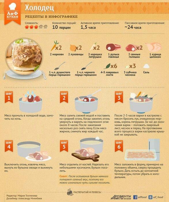Рецепт вкусного подлива из сметаны