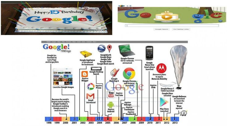Google's First 15 Years, by the Numbers