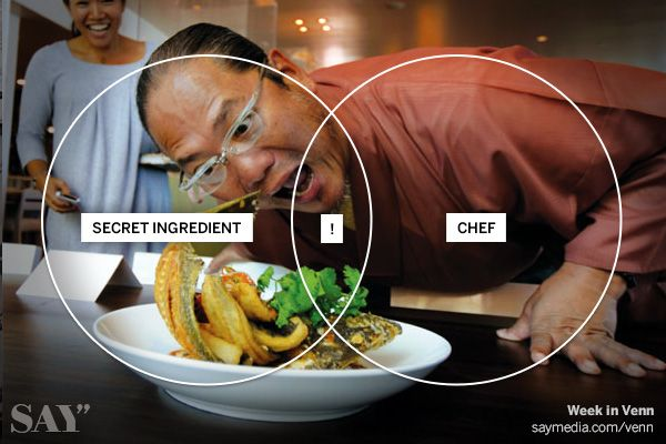 Native: Brands Are the Secret Ingredient, Publishers Are the Chef