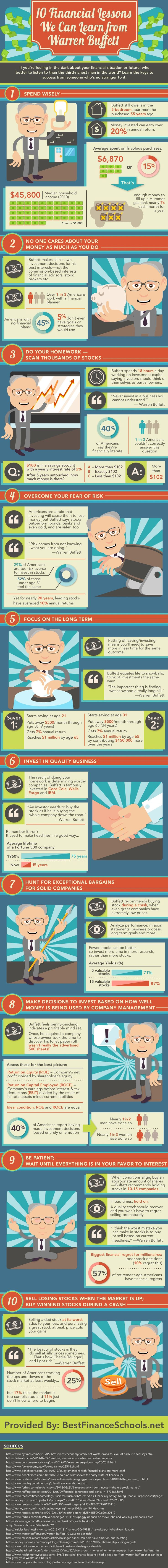 "Cute! I do like the ""Oracle of Omaha."" However, you have to take care of the present with your budget to build your future with investments. ... Infographic - ""10 Financial Lessons We Can Learn from Warren Buffet"" - via Business Insider https://www.thefinancialengineer.net/"