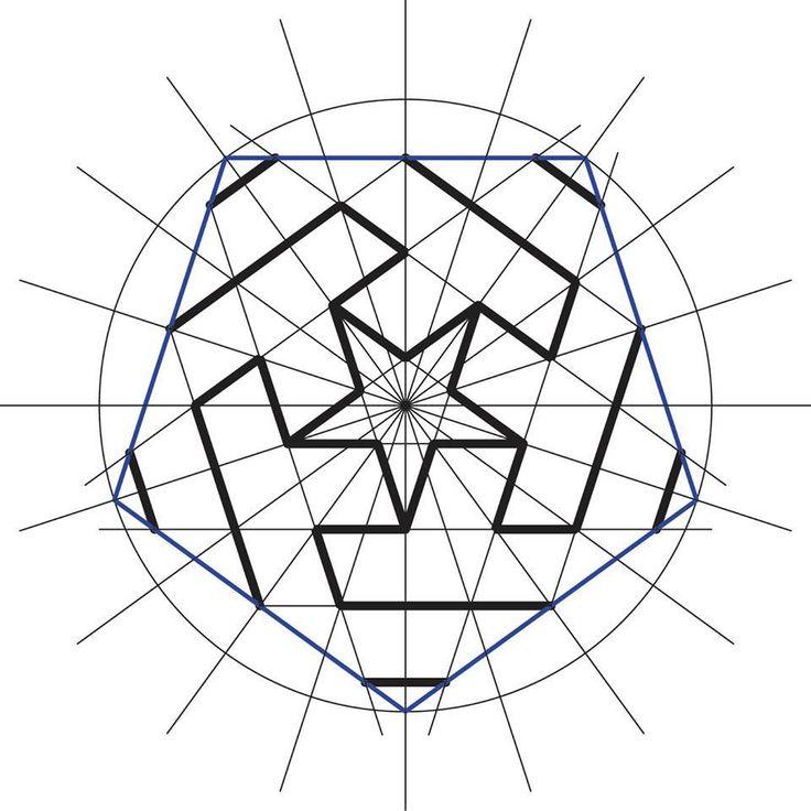 The pentagonal repeat unit