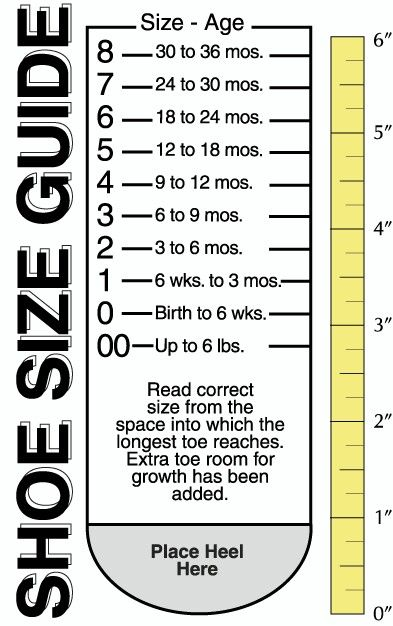 Baby-toddler shoe size measurements