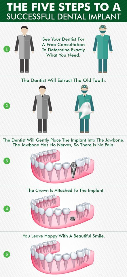 Find The Nearest Dentist Around You In Mumbai, India. We Have Our Dentists  In Andheri, Kemps Corner, Bandra And Mulund In Mumbai As Well As A Dental  Care ...