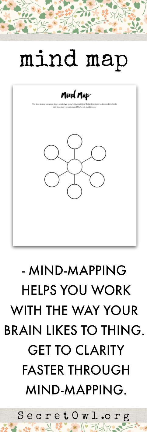 mind map printable simplify your life