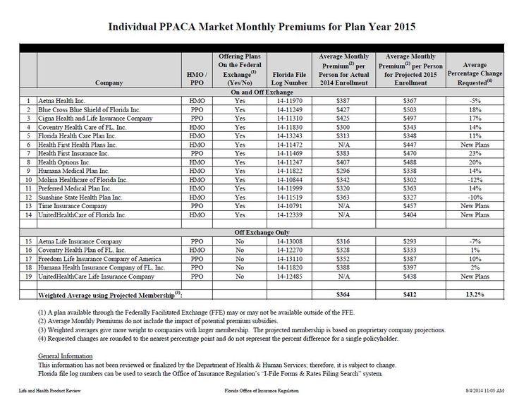 humana health insurance company of florida inc health - aflac claim form