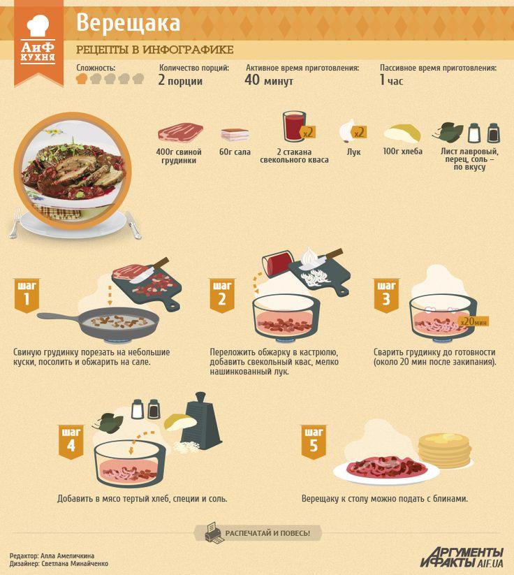 Рецепты в инфографике: верещака | Рецепты в инфографике | Кухня | АиФ Украина
