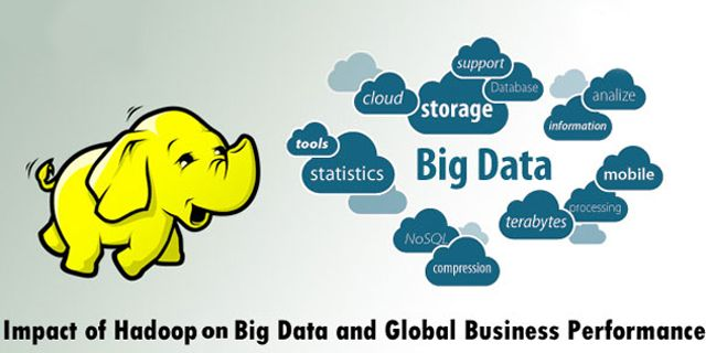Big Data Training with placement