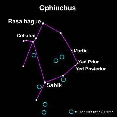 ophiuchus-constellation