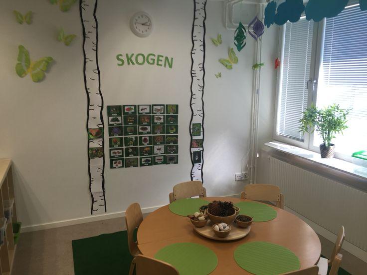 Pedagogisk miljö i förskolan. Skogen, naturvetenskap pedagogisk dokumentation djur insekter lärande