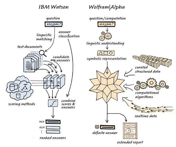 brief history of psychology pdf