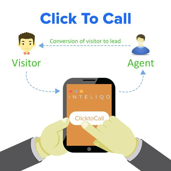 Cloud Telephony Solution In 2020 Telephony Clouds Solutions