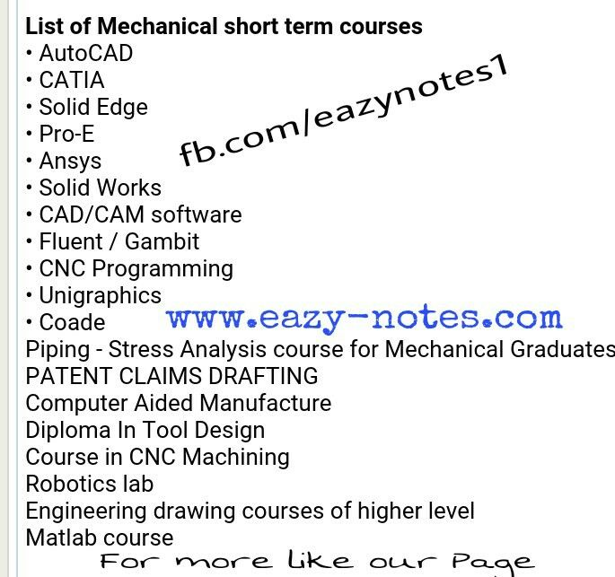 Mechanical Engineering Courses