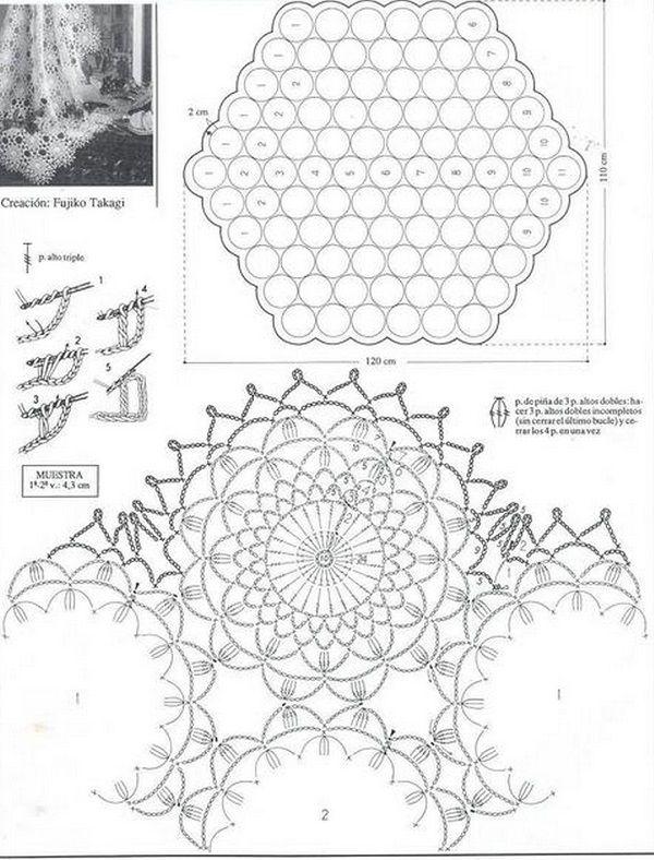 Obrus motywy okrągłe