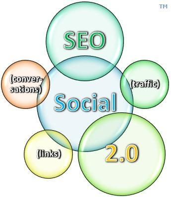 If you're here, you know the power that SEO can have on your business revolves around. For example, 75% of Internet users intend to make a purchase using search engines. And sometimes one glance is all you need a browser to become a buyer. BSSI and we are here to help you take advantage of that.
