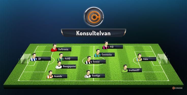 Svenska konsultelvan. Om konsultbolagen vore fotbollsspelare.