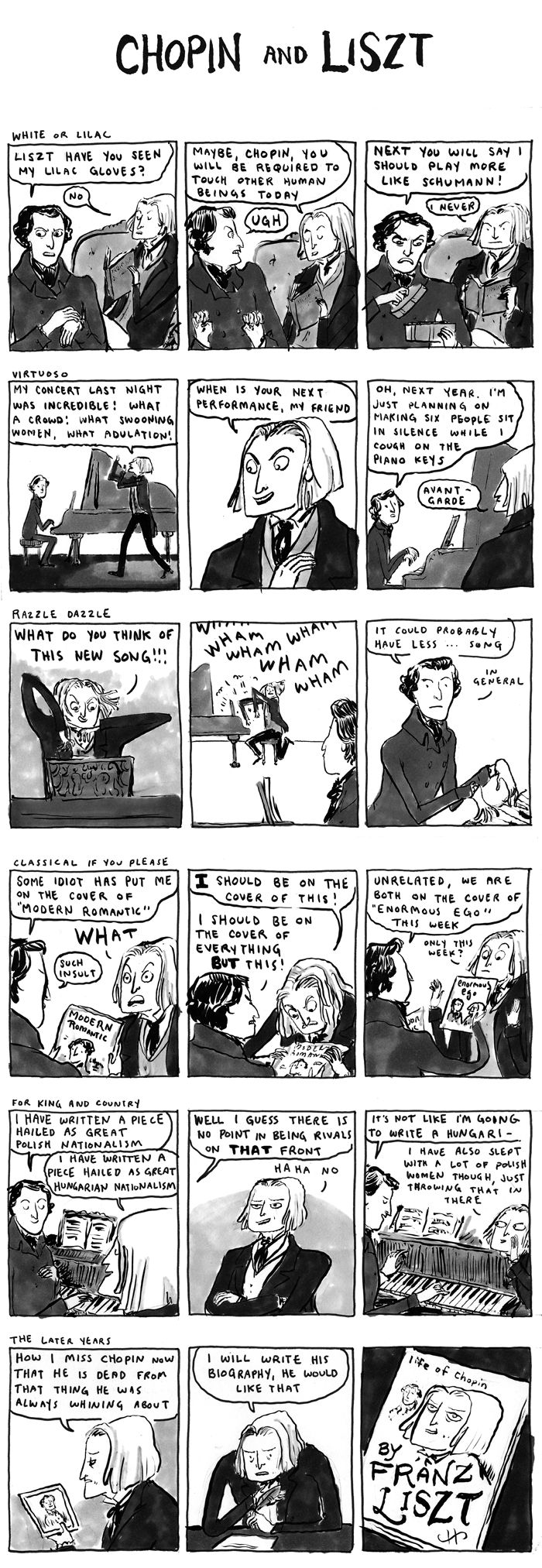 """Procrastinating by continuously clicking """"random"""" on Kate Beaton's site."""