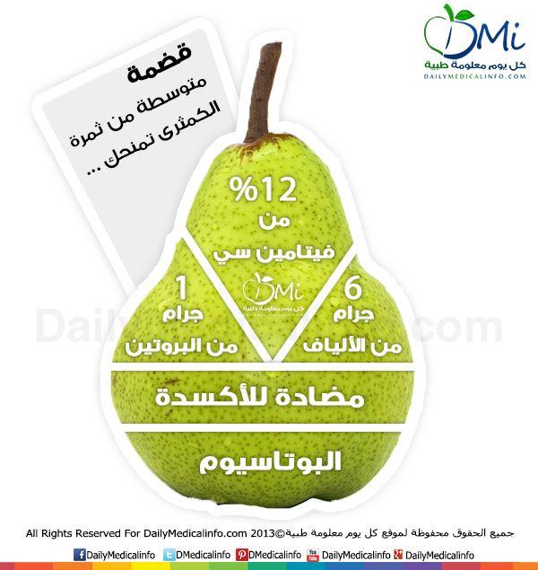 O U U Uˆo O O U Usuƒ U O U O C Uˆo Oo O C U U O U Uƒu O O U Oªu U Ouƒ O U Oµoo C O U U Uˆo O O U Us Health Signs Fruit Benefits Health Fitness Nutrition