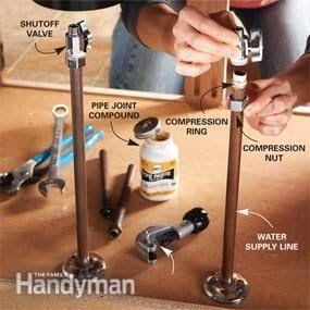 Plumbing Kitchen Sink