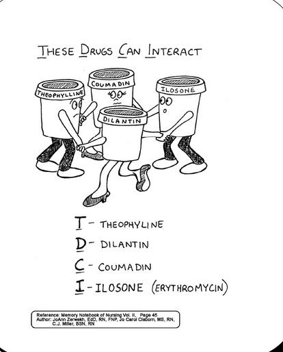 Bbaae A A Cdfed F B Fdd Drug Interactions Pharmacy School